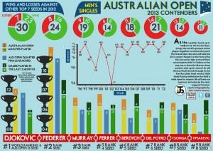 Australian Open 2 reduced