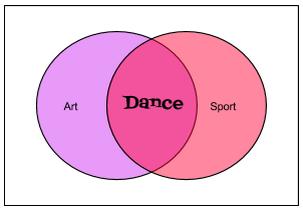 Bridget diagram